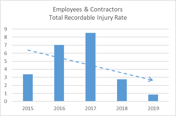 Employees and Contractors 2.png